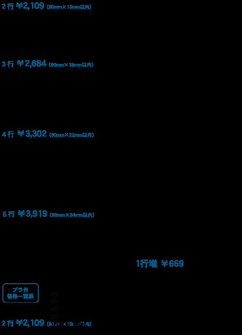 ゴム印価格-プラ台